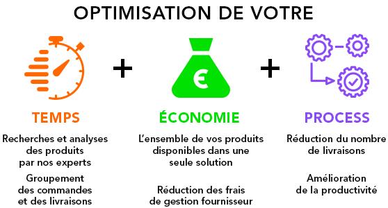 Concept AVS Diffusion